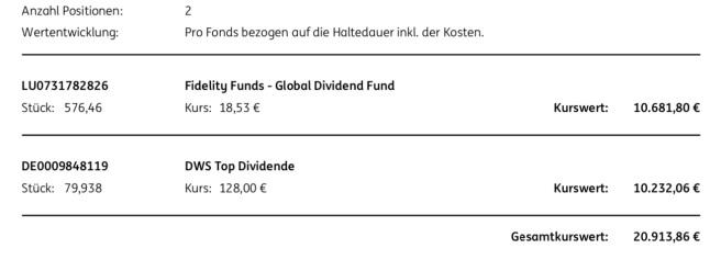 ING_Fonds_2019