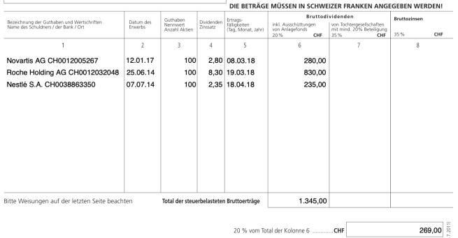 Schweiz_Rückerstattung_2018