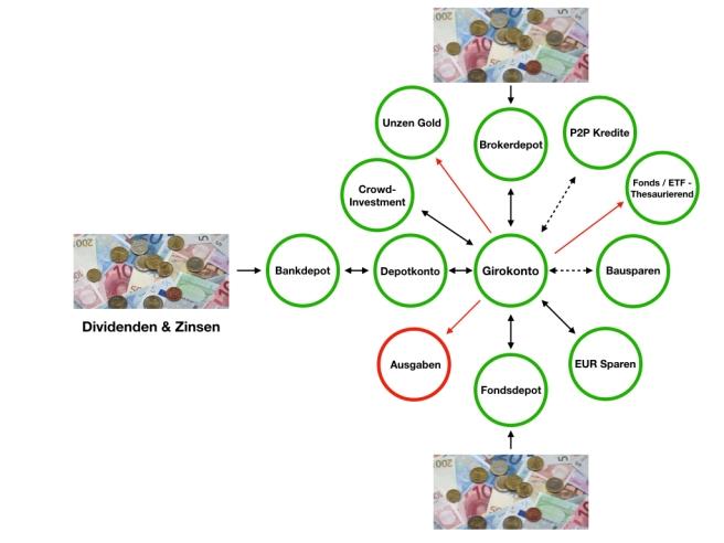 Flussdiagramm_2020_03.001