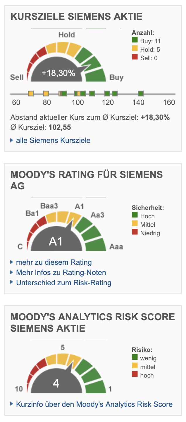 SIEMENS_Ratings